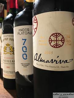 Aconteceu… Happy Wine Hour Desafio Almaviva